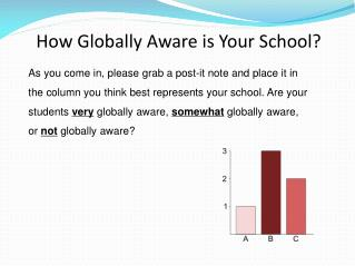 How Globally Aware is Your School?