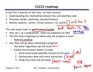 CS232 roadmap