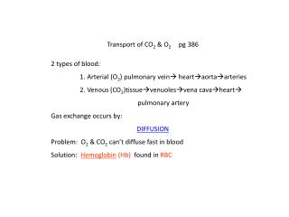 Transport of CO 2  & O 2      pg 386