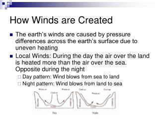 How Winds are Created