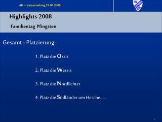 Highlights 2008 Familientag Pfingsten