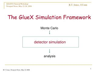 The GlueX Simulation Framework