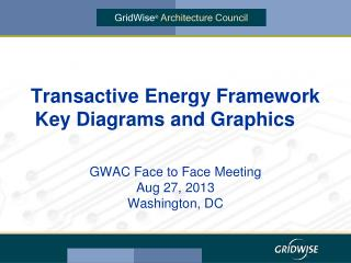 Transactive Energy Framework Key Diagrams and Graphics