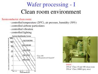 Wafer processing - I Clean room environment
