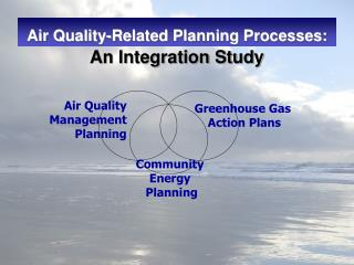 Air Quality-Related Planning Processes: An Integration Study