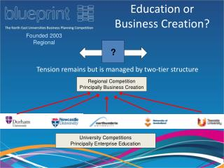 Education or Business Creation?