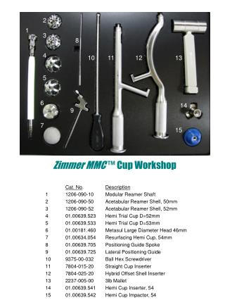 Zimmer MMC  ™ Cup Workshop
