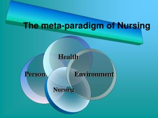 Τ he meta - parad i gm of Nursing