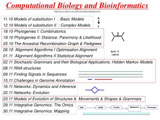 Computational Biology and Bioinformatics stats.ox.ac.uk/research/genome/projects