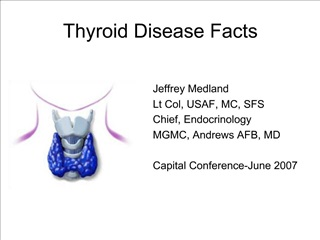 Thyroid Disease Facts