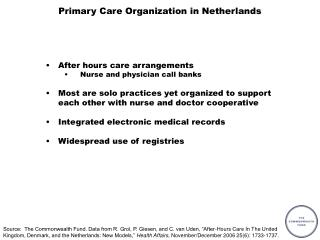 Primary Care Organization in Netherlands