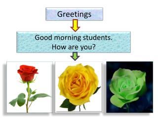 Good morning students. How are you?