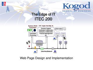 The Edge of IT ITEC 200