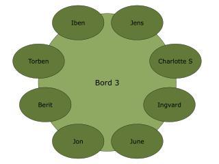 Bord 3