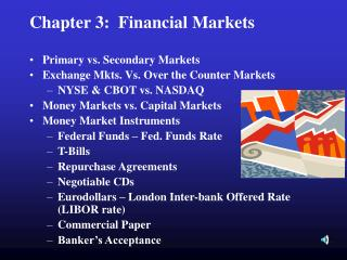 Chapter 3:  Financial Markets
