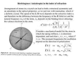 Birefringence: Anisotropies in the index of refraction