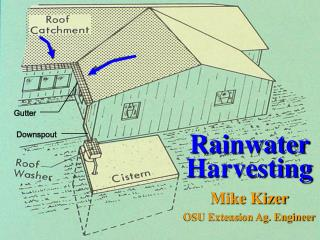 Rainwater Harvesting Mike Kizer OSU Extension Ag. Engineer
