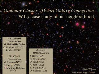 Globular Cluster - Dwarf Galaxy Connection W1: a case study in our neighborhood