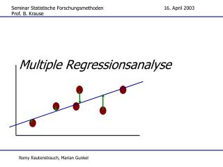 Multiple Regressionsanalyse