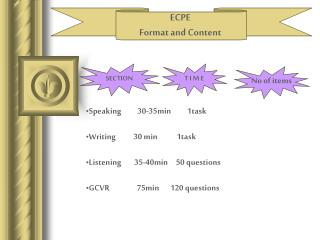 ECPE  Format and Content