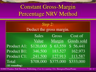 Constant Gross-Margin Percentage NRV Method