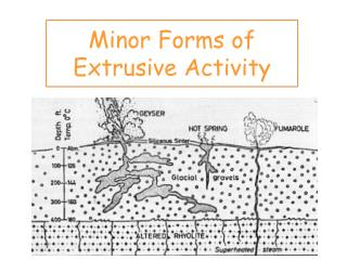 Minor Forms of Extrusive Activity