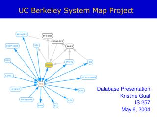 UC Berkeley System Map Project