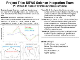 Project Title: NEWS Science Integration Team PI: William B. Rossow (wbrossow@ccny.cuny)