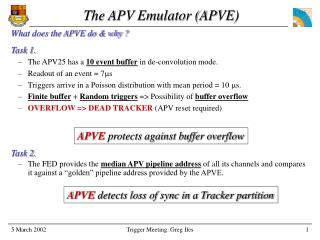 The APV Emulator (APVE)