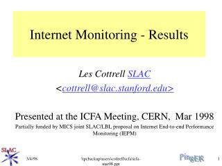 Internet Monitoring - Results