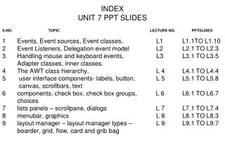 INDEX  UNIT 7 PPT SLIDES