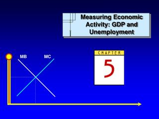 Measuring Economic Activity: GDP and Unemployment