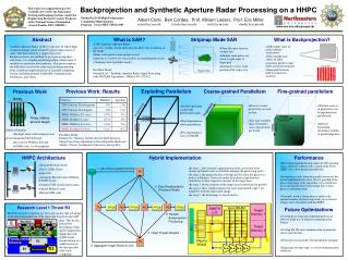 Backprojection and Synthetic Aperture Radar Processing on a HHPC