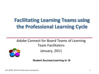 Facilitating Learning Teams using the Professional Learning Cycle