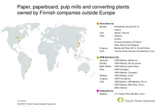 Paper, paperboard, pulp mills and converting plants  owned by Finnish companies outside Europe