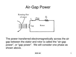 Air-Gap Power