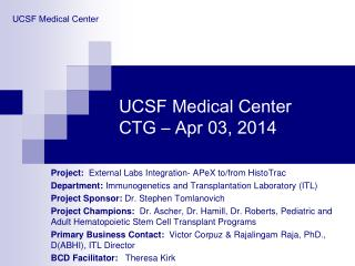 UCSF Medical Center CTG – Apr 03, 2014