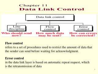 Flow control  refers to a set of procedures used to restrict the amount of data that