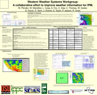 Western Weather Systems Workgroup:  A collaborative effort to improve weather information for IPM.