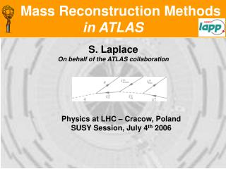Mass Reconstruction Methods in ATLAS