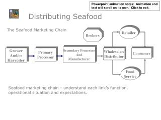 Distributing Seafood