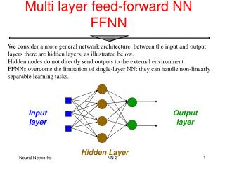 Multi layer feed-forward NN FFNN