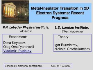 Metal-Insulator Transition in 2D Electron Systems: Recent Progress