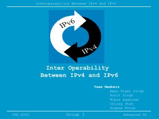 Inter Operability  Between IPv4 and IPv6