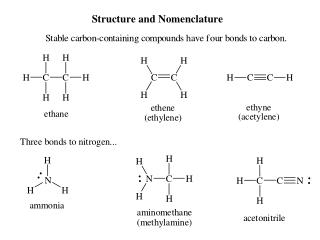 Structure and Nomenclature