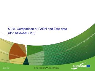 5.2.3. Comparison of FADN  and EAA data (doc ASA/AAP/115)