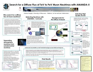 Search for a Diffuse Flux of TeV to PeV Muon Neutrinos with AMANDA-II