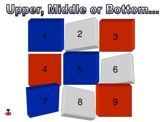 Upper, Middle or Bottom...