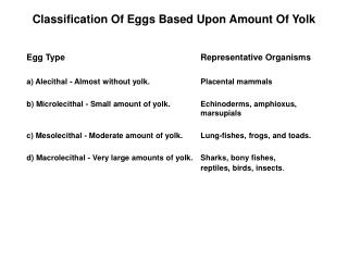 Classification Of Eggs Based Upon Amount Of Yolk