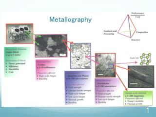 Preparation of Specimens for Metallographic Examination
